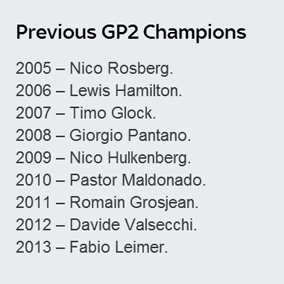 Previous GP2 Champions