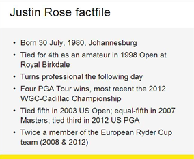 Justin Rose Fact File